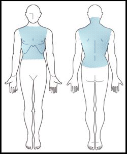 胸、乳輪周り、背中、うなじ、両脇 イメージ